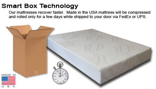 72 x 80 custom classic gel 8 crestview mattress. Black Bedroom Furniture Sets. Home Design Ideas