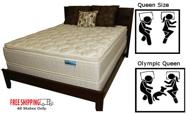 Michigandiscountmattress Com Images Olympic Queen