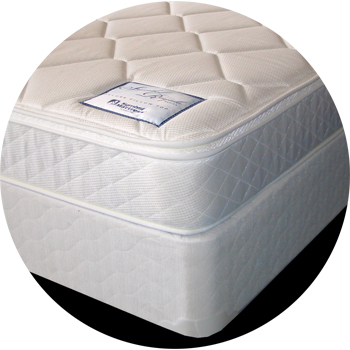 Symbol Mattress Sets Michigan