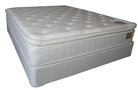 Symbol Franklin Mattress Pillow Top