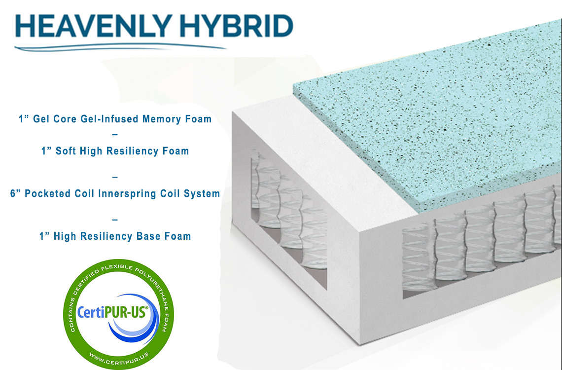 hybrid mattress or memory foam wellsville 14inch