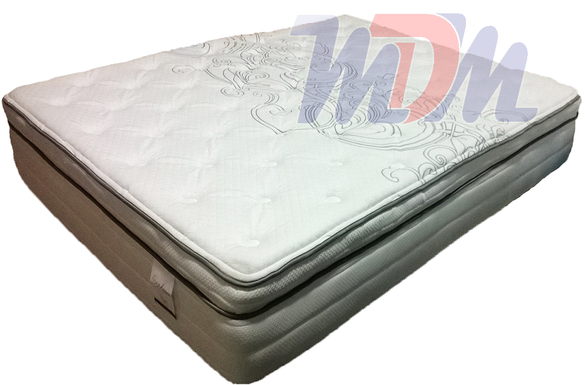 astounding for residence what regard is top mattress bed ten your decor cool topper firm intopten cover extra foam to with best the reviews