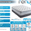 renue cool cover gel infused hybrid mattress specs features pillow top luxury premium affordable che
