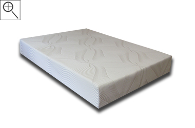 best deal on a new mattress