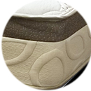 euro top thick soft plush pocket coil cotton cover custom size