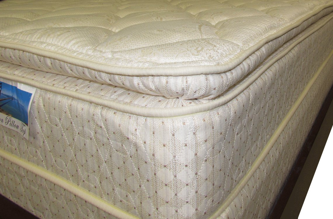 Venice Pillow Top Mattress From Michigan Discount Mattress