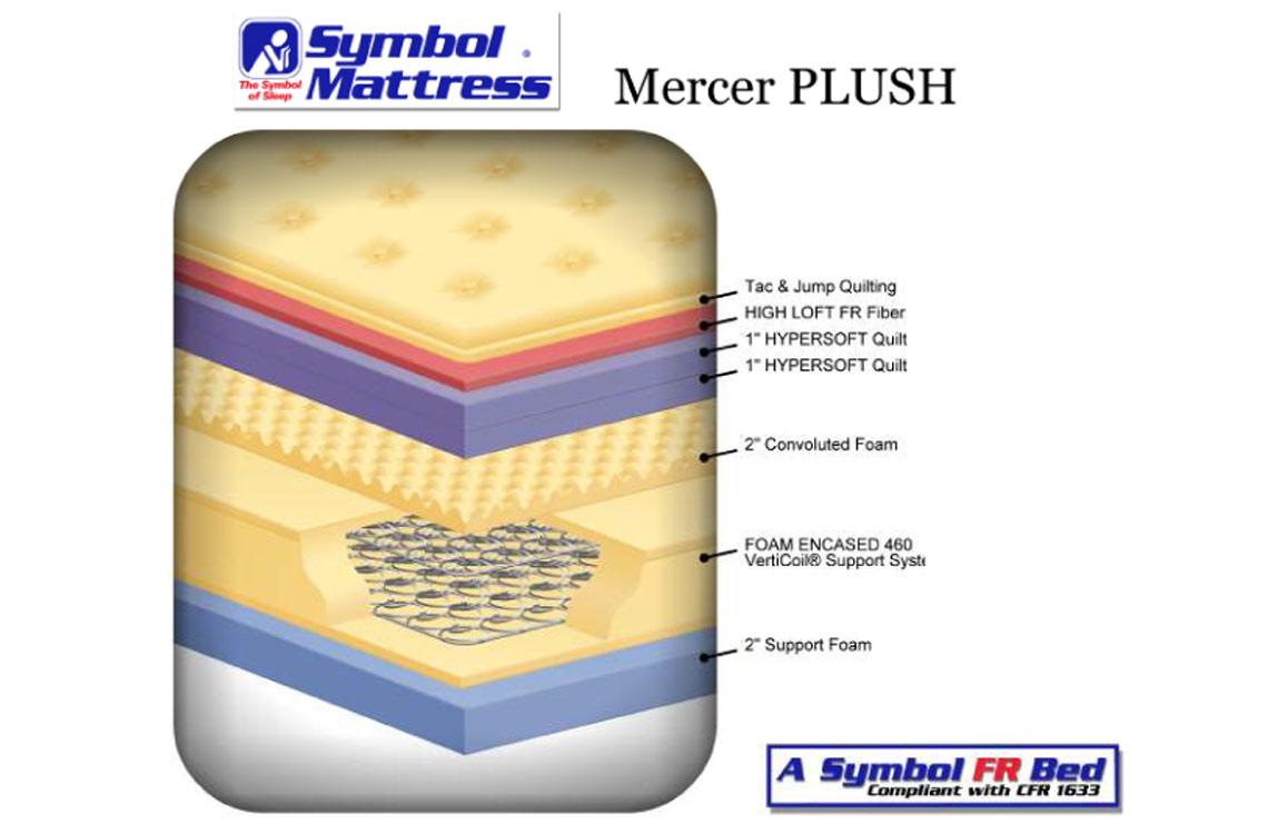 Mercer Plush Mattress By Symbol Bedding