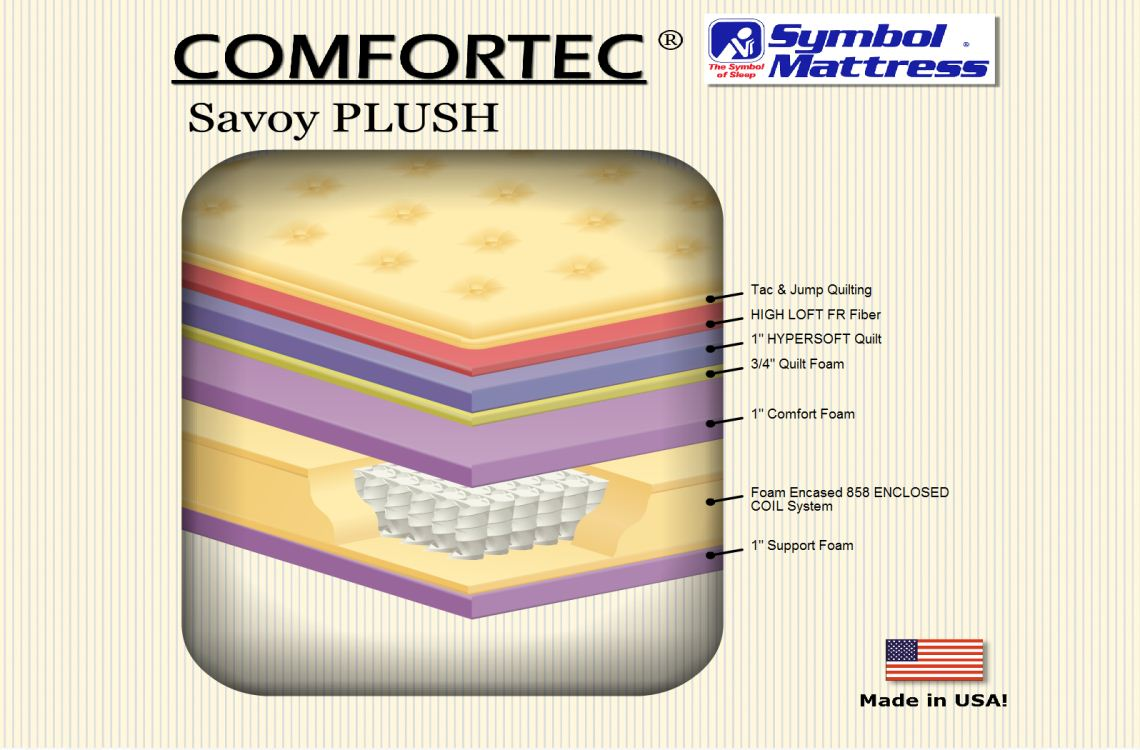 Symbol Comfortec Savoy Plush Mattress