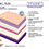 firm mattress specs specifications inside mattress american made offest coil low gauge